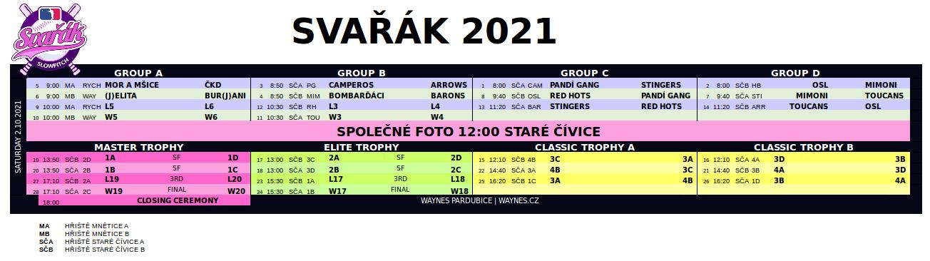 SVARAK_2021_SCHEDULE